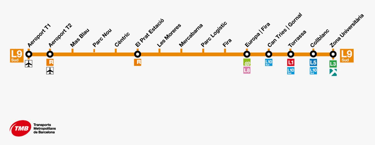 metro ligne l9 sud barcelona