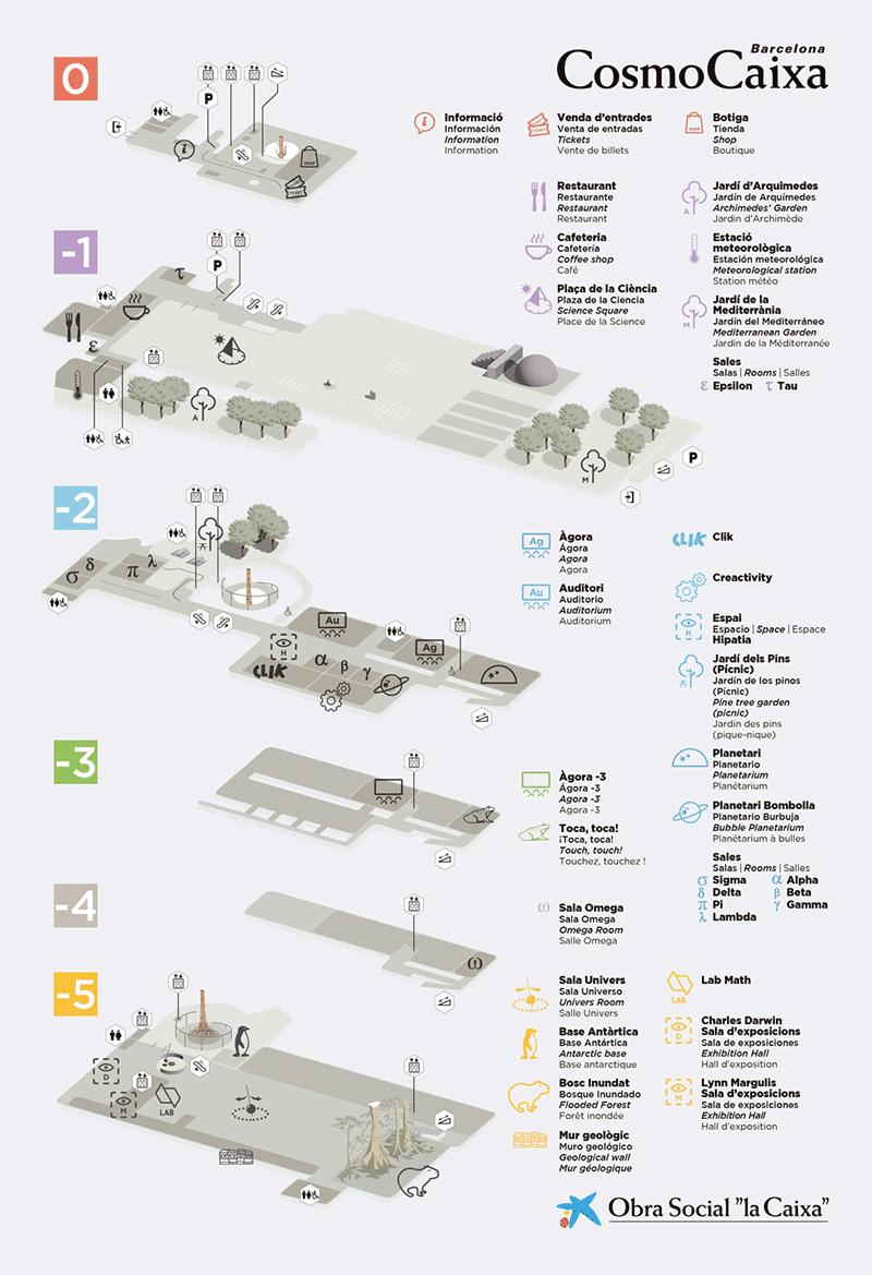plan Musee des Sciences CosmoCaixa Barcelone
