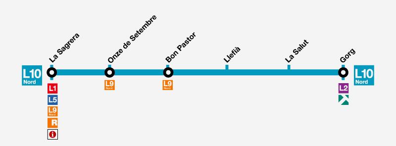 metro barcelona l10 nord