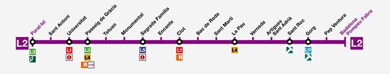metro barcelona l2