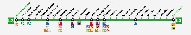 metro barcelona l3