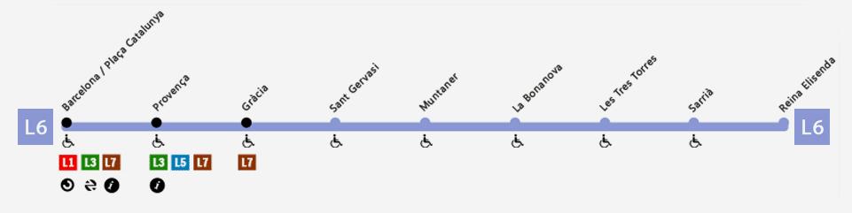 metro barcelona l6