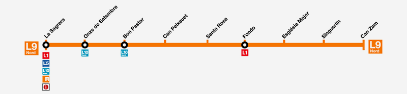 metro barcelona l9 nord
