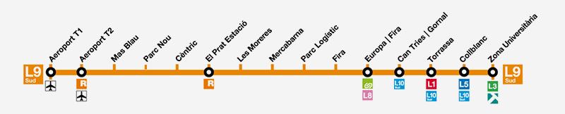 metro barcelona l9 sud