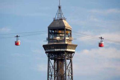 Telepherique et Funiculaire Barcelone